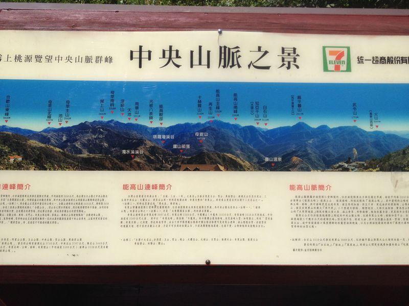 山の案内板